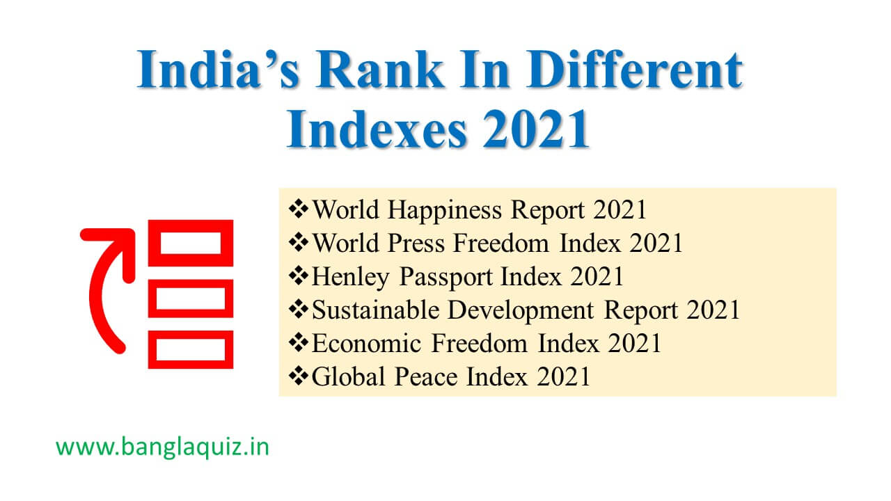 MOST IMPORTANT REPORT'S AND INDIA'S RANK IN VARIOUS INDEXES 2021